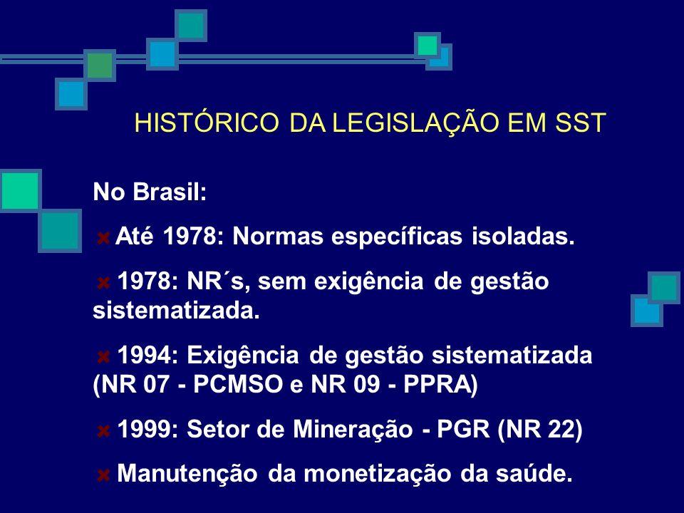 HISTÓRICO DA LEGISLAÇÃO EM SST