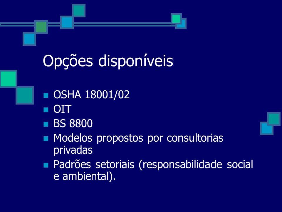 Opções disponíveis OSHA 18001/02 OIT BS 8800
