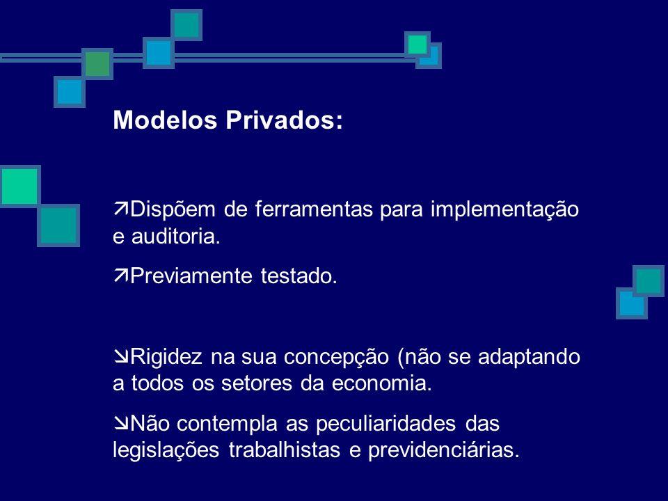 Modelos Privados:Dispõem de ferramentas para implementação e auditoria. Previamente testado.