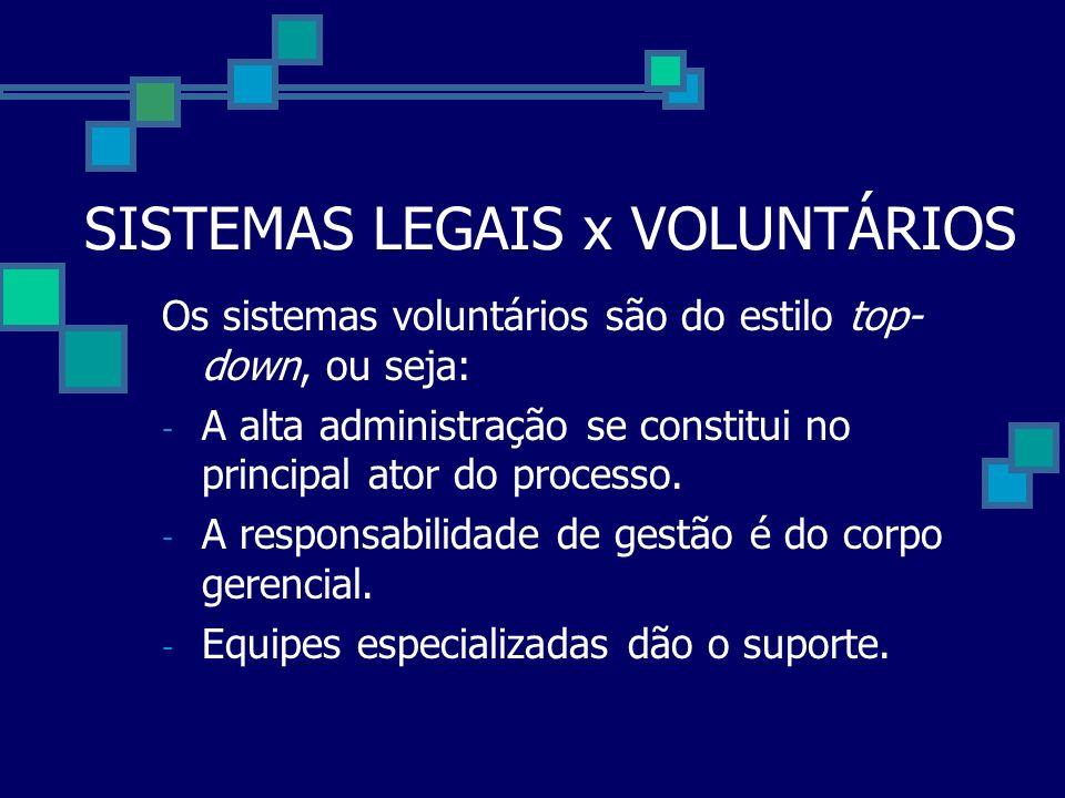SISTEMAS LEGAIS x VOLUNTÁRIOS