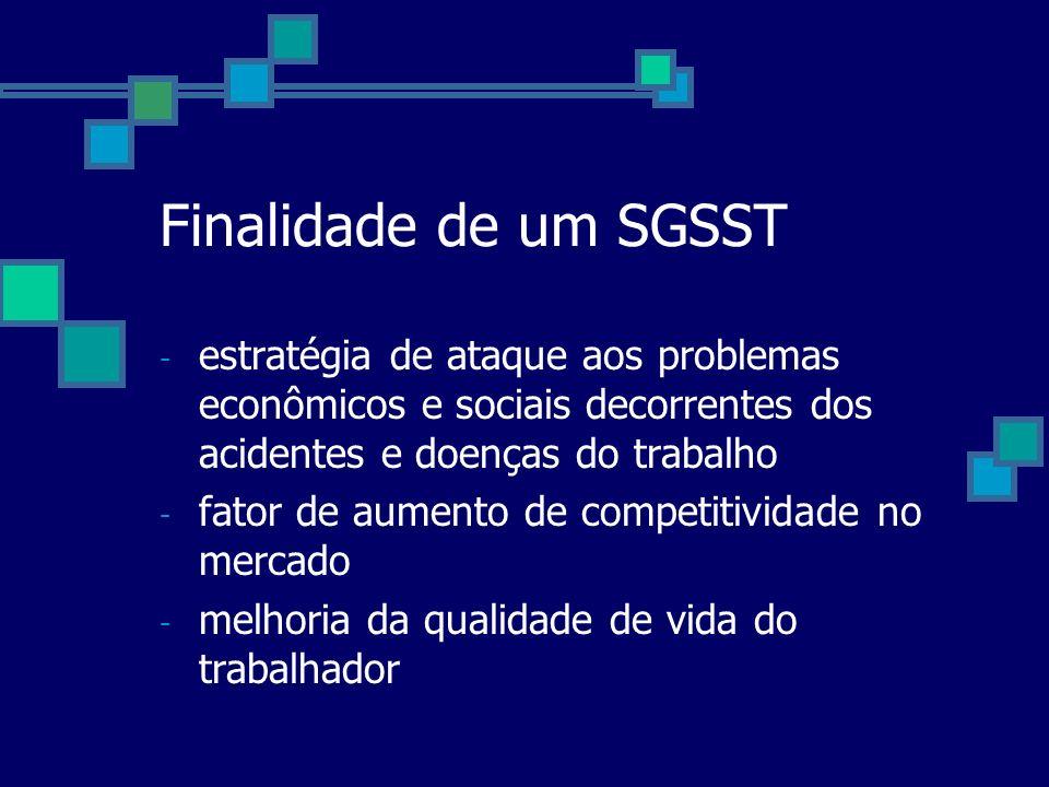 Finalidade de um SGSST estratégia de ataque aos problemas econômicos e sociais decorrentes dos acidentes e doenças do trabalho.