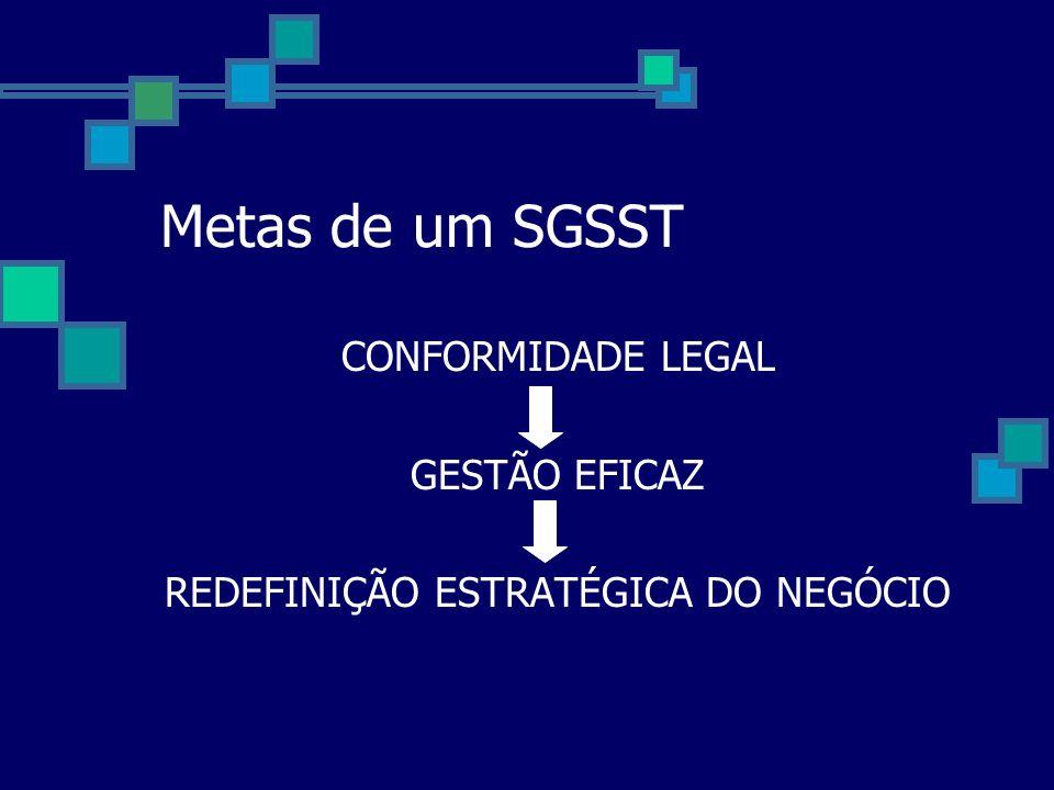 REDEFINIÇÃO ESTRATÉGICA DO NEGÓCIO