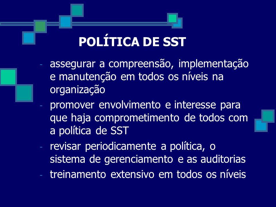 POLÍTICA DE SSTassegurar a compreensão, implementação e manutenção em todos os níveis na organização.