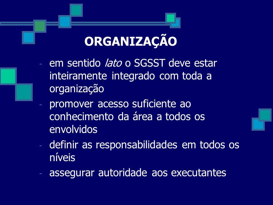 ORGANIZAÇÃOem sentido lato o SGSST deve estar inteiramente integrado com toda a organização.