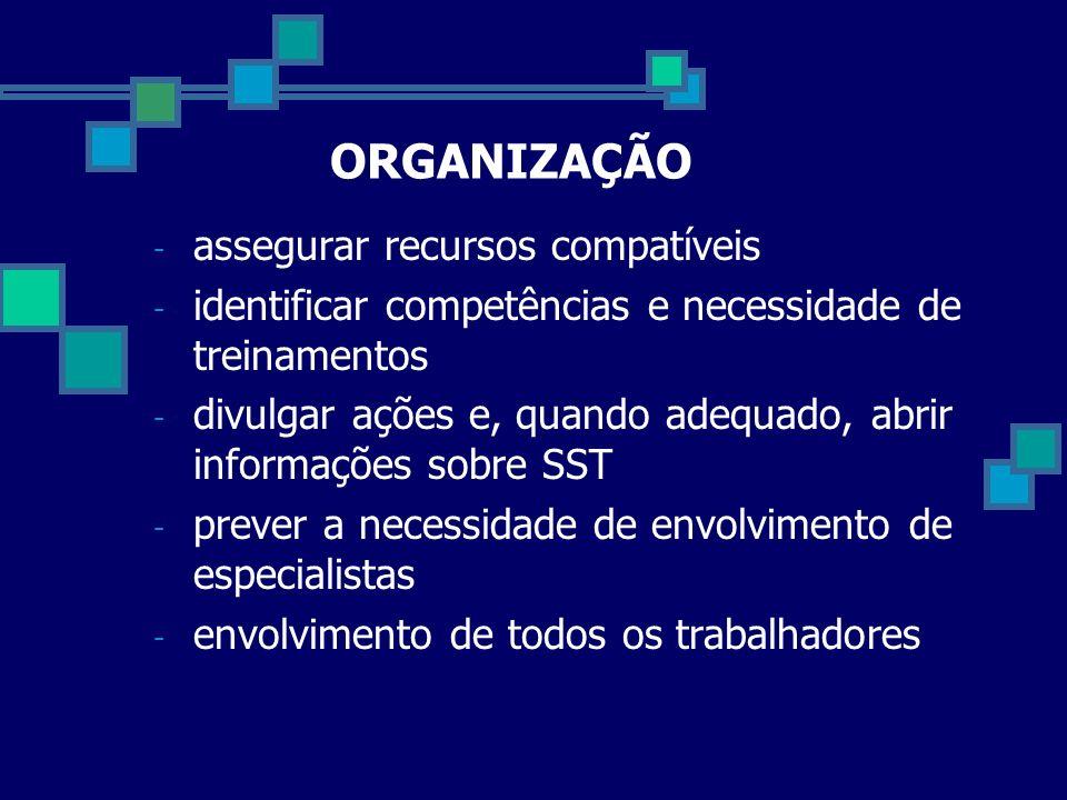 ORGANIZAÇÃO assegurar recursos compatíveis