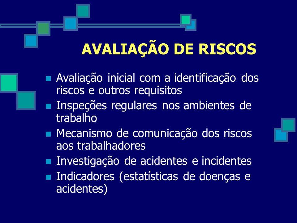 AVALIAÇÃO DE RISCOSAvaliação inicial com a identificação dos riscos e outros requisitos. Inspeções regulares nos ambientes de trabalho.
