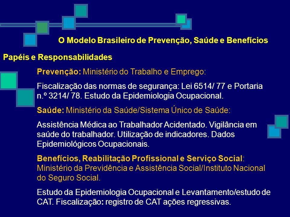 O Modelo Brasileiro de Prevenção, Saúde e Benefícios