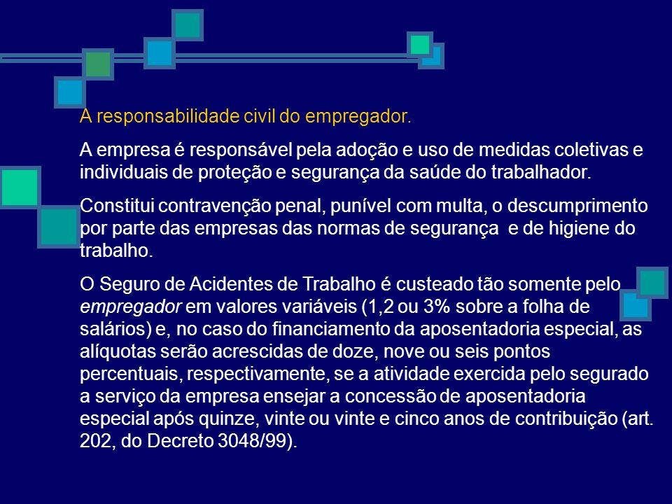 A responsabilidade civil do empregador.