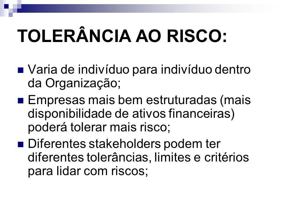 TOLERÂNCIA AO RISCO: Varia de indivíduo para indivíduo dentro da Organização;