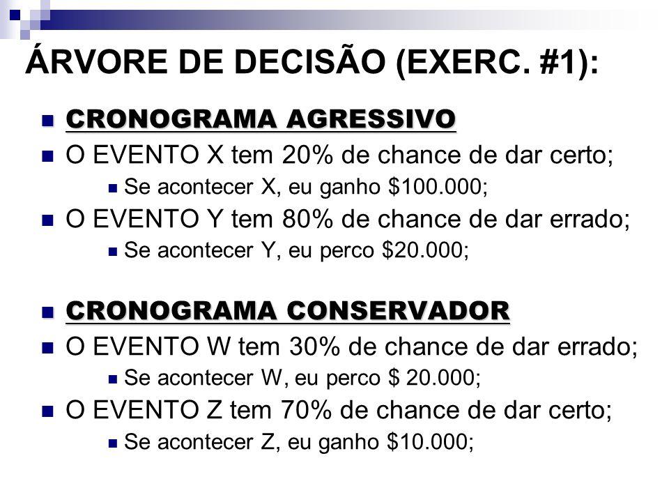 ÁRVORE DE DECISÃO (EXERC. #1):