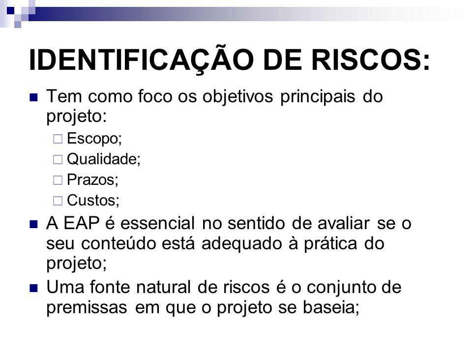 IDENTIFICAÇÃO DE RISCOS: