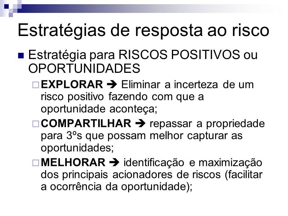 Estratégias de resposta ao risco