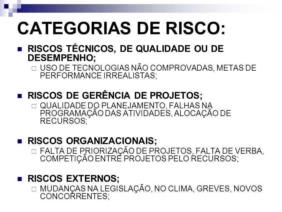 CATEGORIAS DE RISCO: RISCOS TÉCNICOS, DE QUALIDADE OU DE DESEMPENHO;