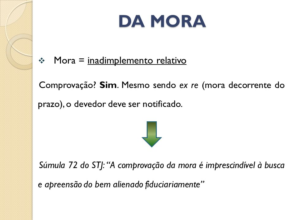 DA MORA Mora = inadimplemento relativo