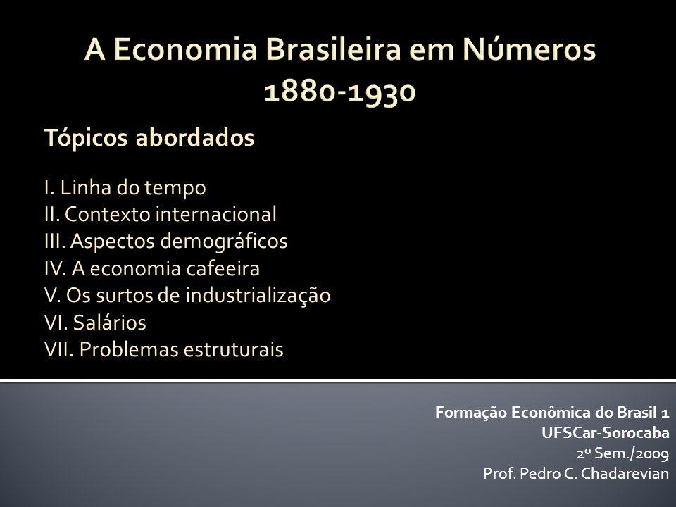 A Economia Brasileira em Números 1880-1930