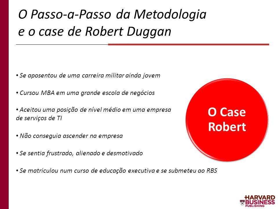 O Passo-a-Passo da Metodologia e o case de Robert Duggan