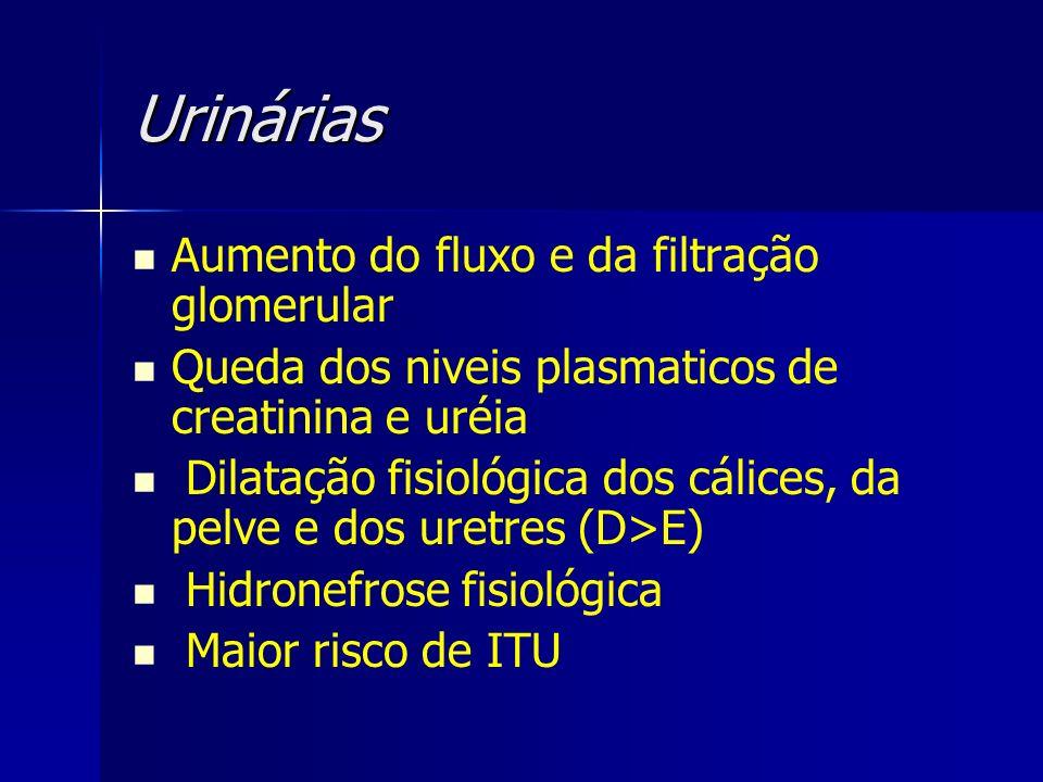 Urinárias Aumento do fluxo e da filtração glomerular