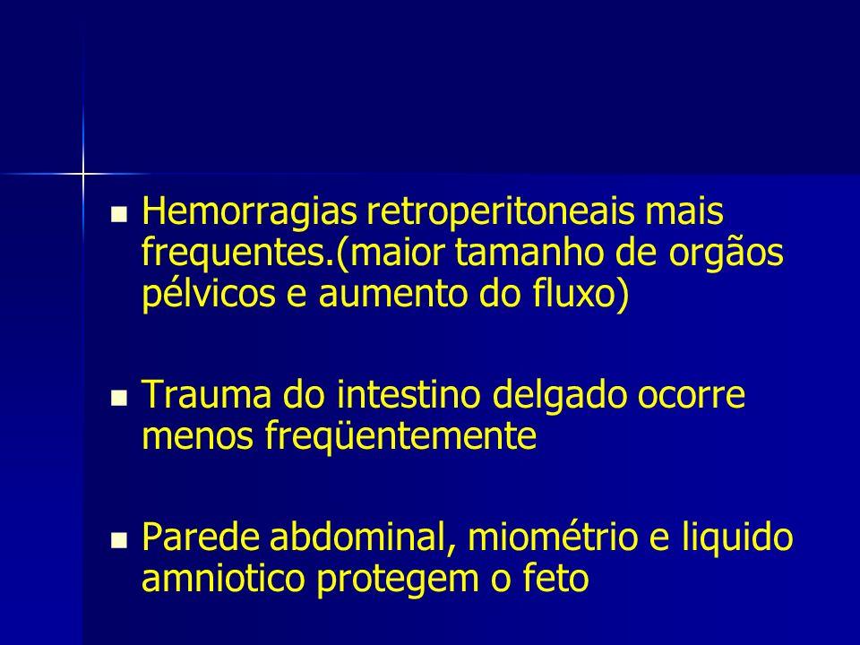 Hemorragias retroperitoneais mais frequentes
