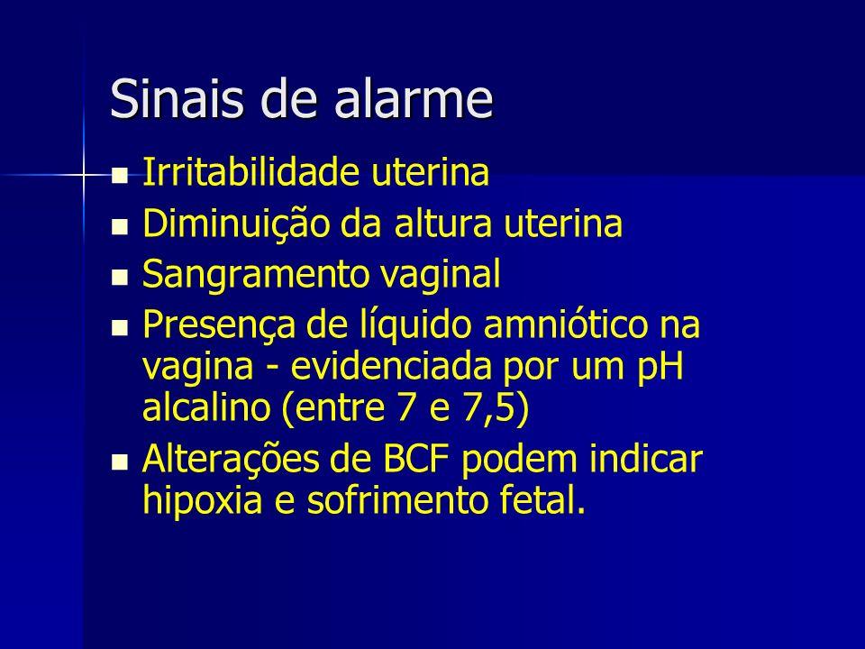 Sinais de alarme Irritabilidade uterina Diminuição da altura uterina