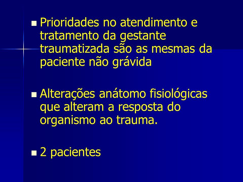 Prioridades no atendimento e tratamento da gestante traumatizada são as mesmas da paciente não grávida