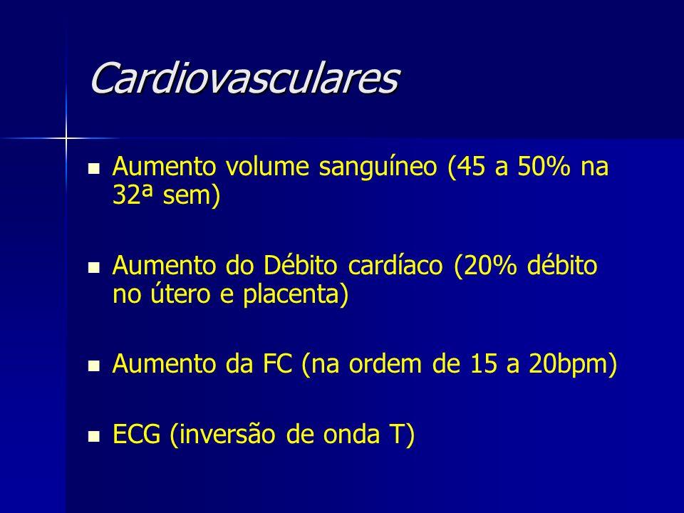 Cardiovasculares Aumento volume sanguíneo (45 a 50% na 32ª sem)