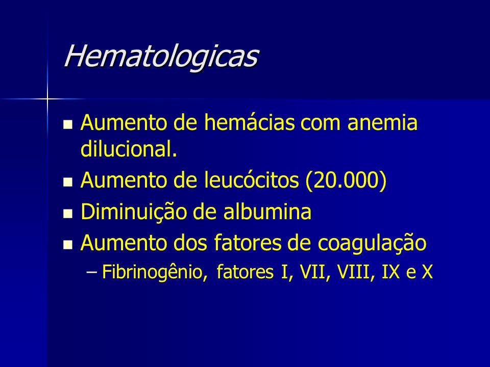 Hematologicas Aumento de hemácias com anemia dilucional.