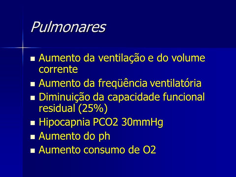 Pulmonares Aumento da ventilação e do volume corrente