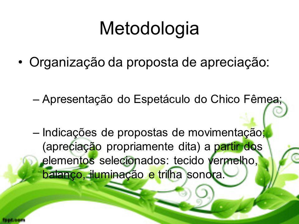Metodologia Organização da proposta de apreciação: