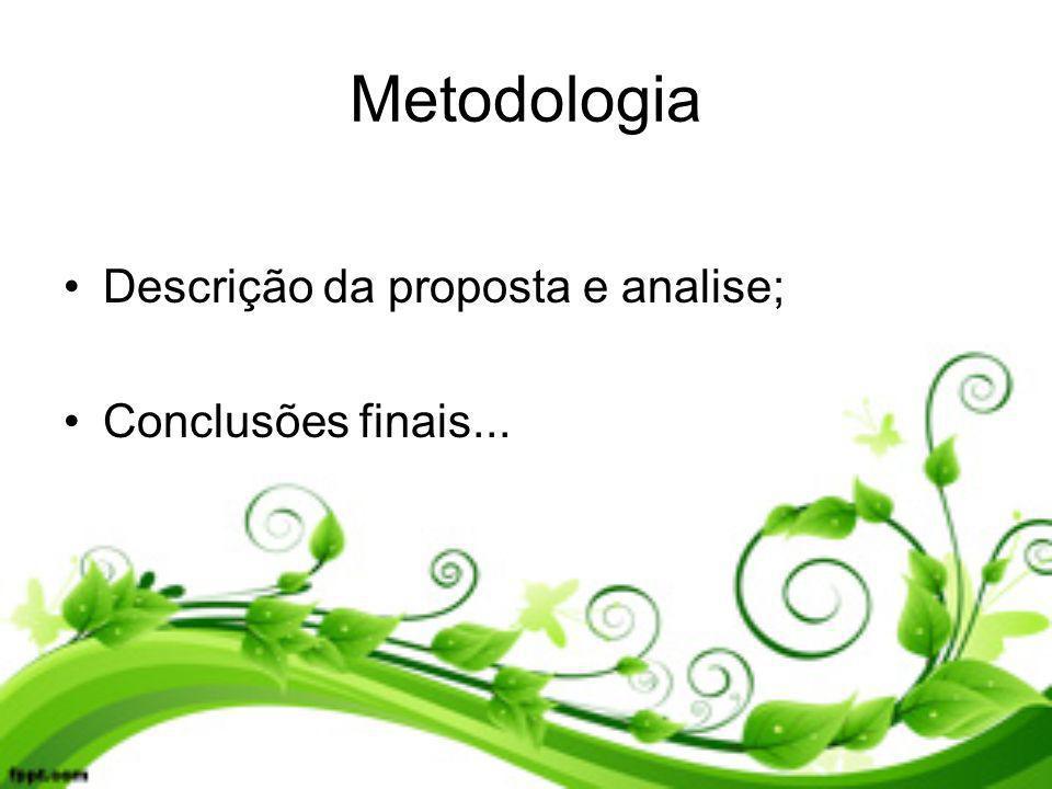 Metodologia Descrição da proposta e analise; Conclusões finais...