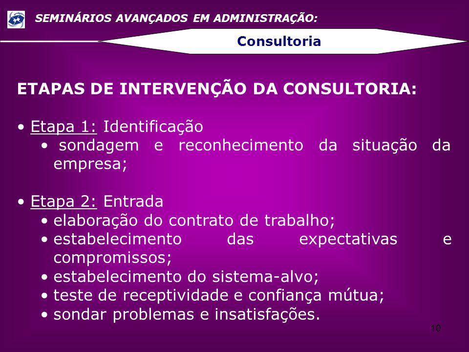ETAPAS DE INTERVENÇÃO DA CONSULTORIA: Etapa 1: Identificação
