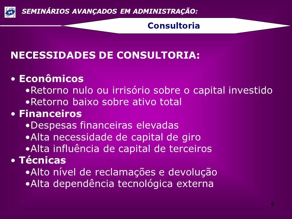 NECESSIDADES DE CONSULTORIA: Econômicos