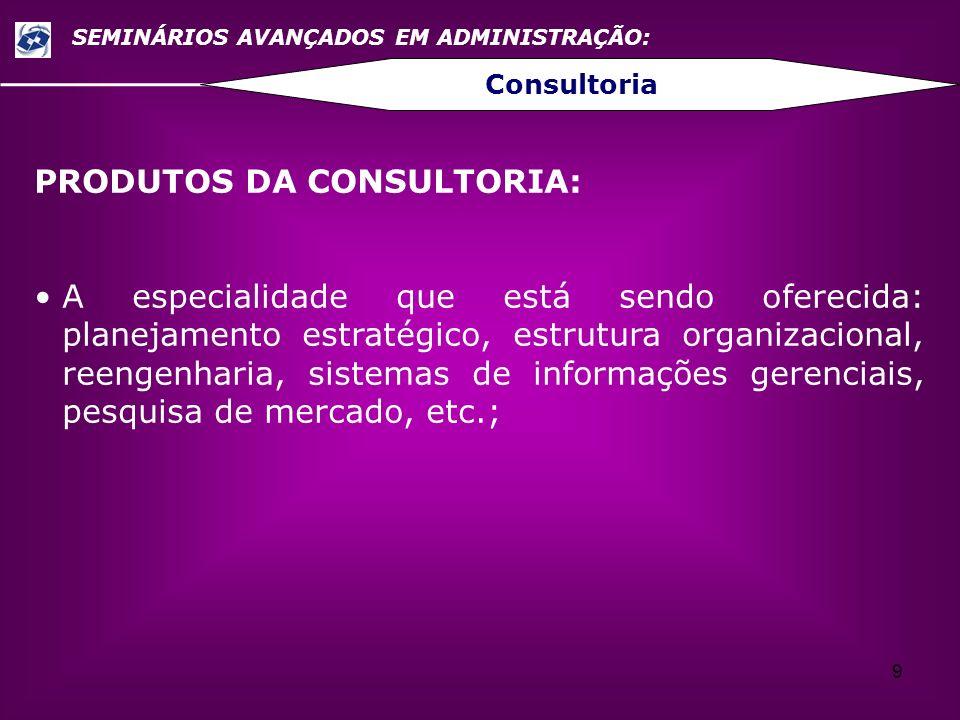 PRODUTOS DA CONSULTORIA: