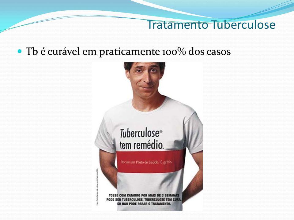 Tratamento Tuberculose