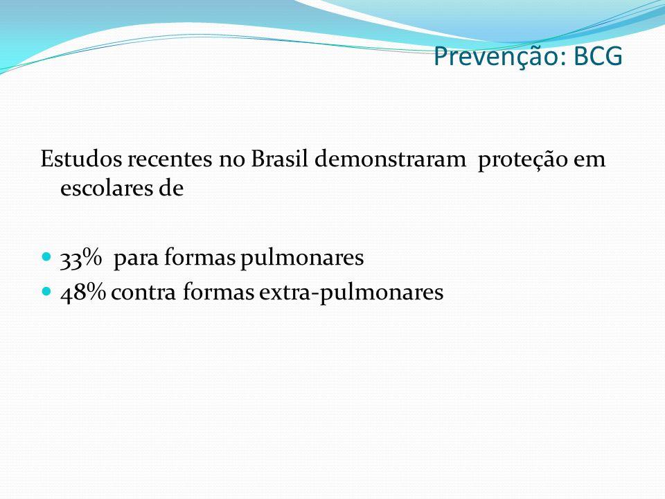 Prevenção: BCG Estudos recentes no Brasil demonstraram proteção em escolares de. 33% para formas pulmonares.