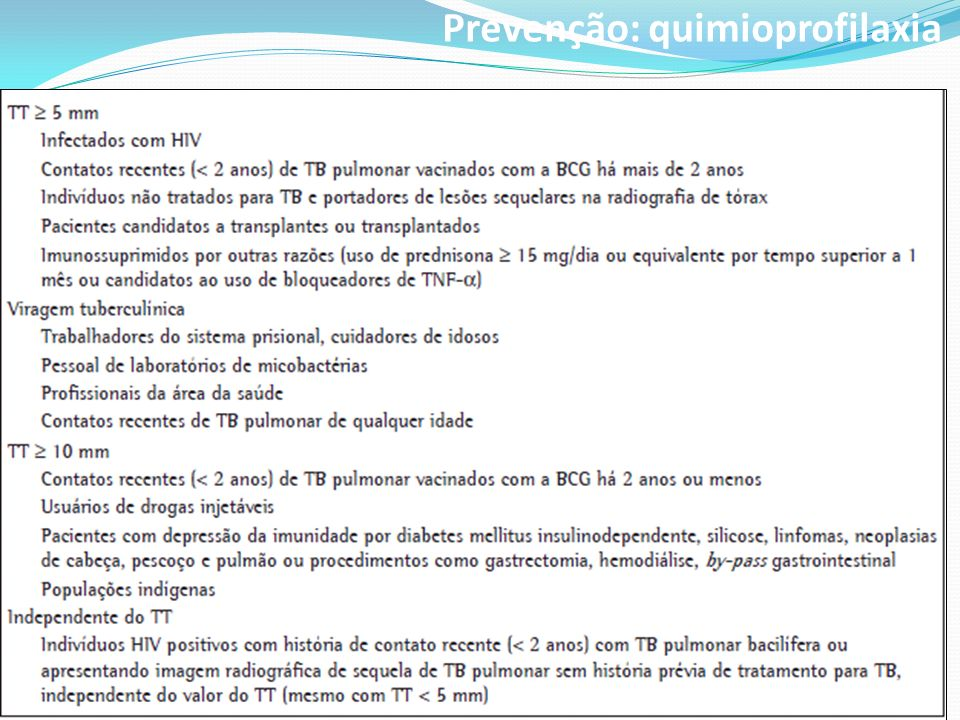 Prevenção: quimioprofilaxia