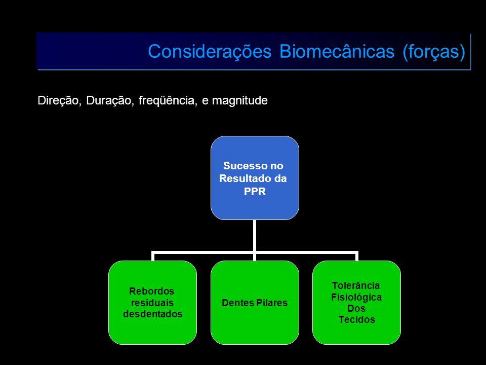 Considerações Biomecânicas (forças)
