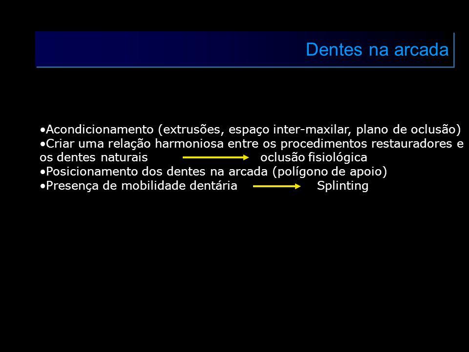 Dentes na arcada Acondicionamento (extrusões, espaço inter-maxilar, plano de oclusão)