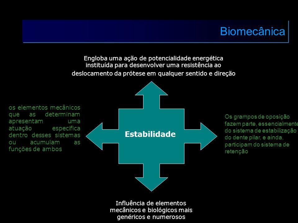Biomecânica Estabilidade