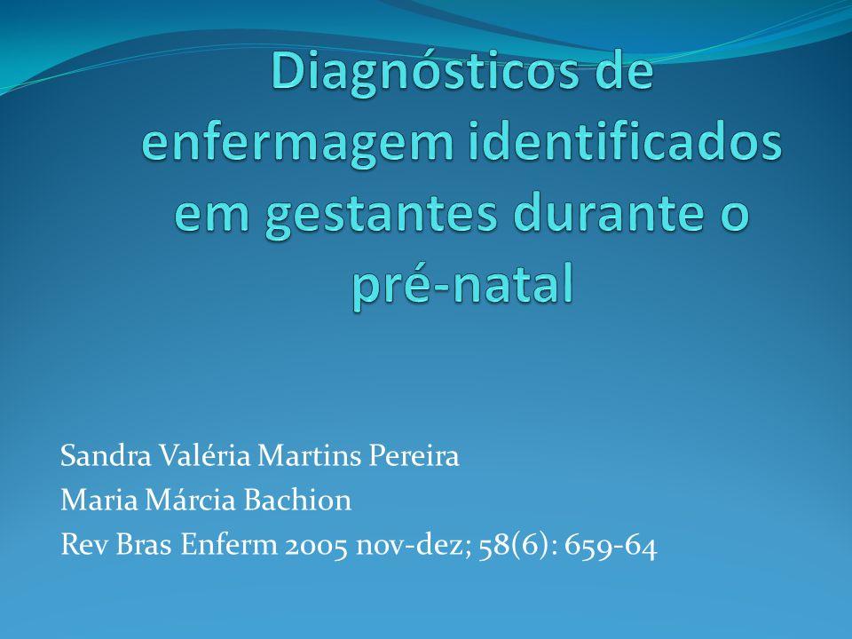 Diagnósticos de enfermagem identificados em gestantes durante o pré-natal