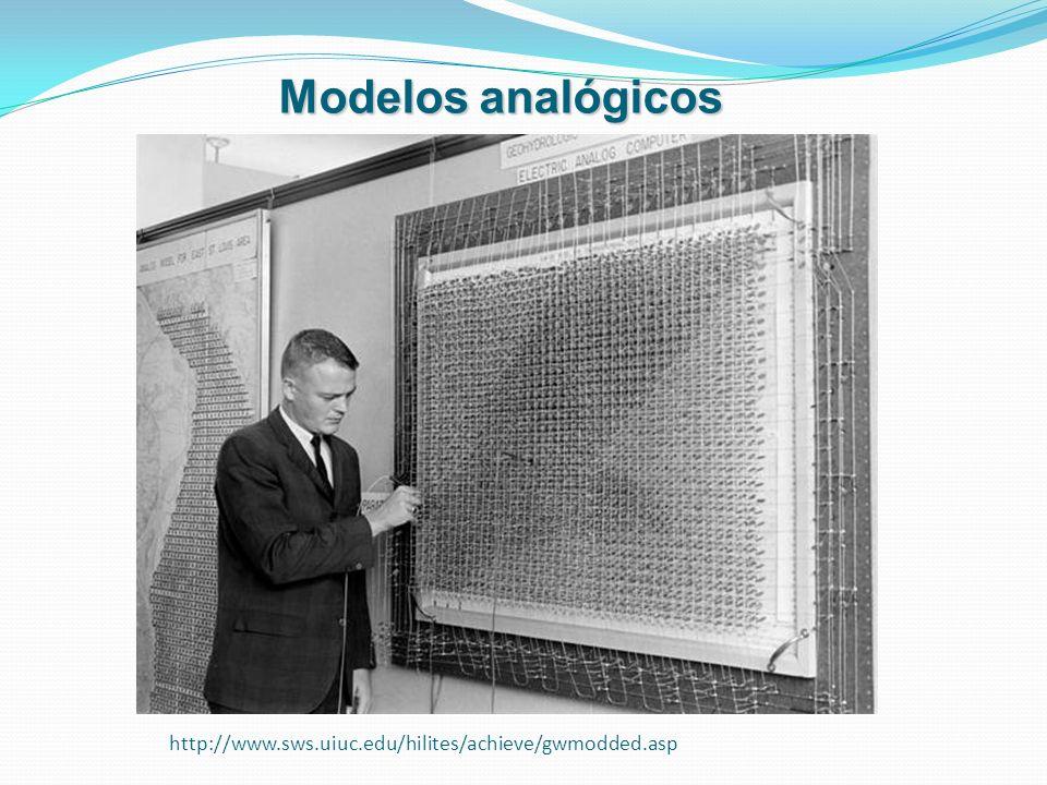 Modelos analógicos http://www.sws.uiuc.edu/hilites/achieve/gwmodded.asp