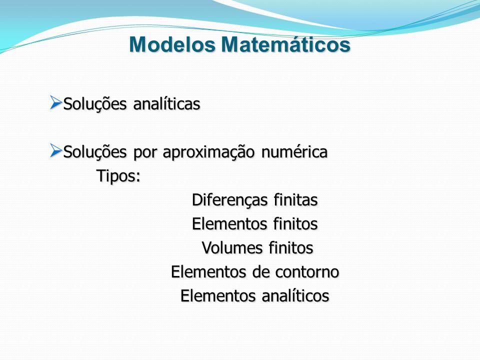 Modelos Matemáticos Soluções analíticas