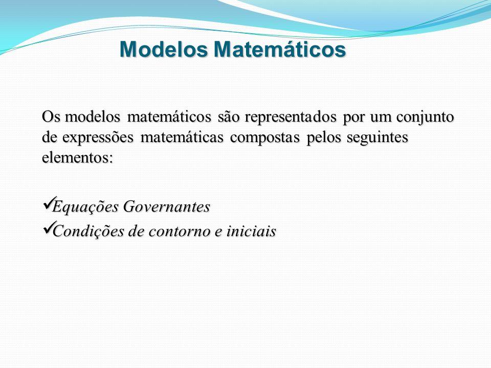Modelos MatemáticosOs modelos matemáticos são representados por um conjunto de expressões matemáticas compostas pelos seguintes elementos:
