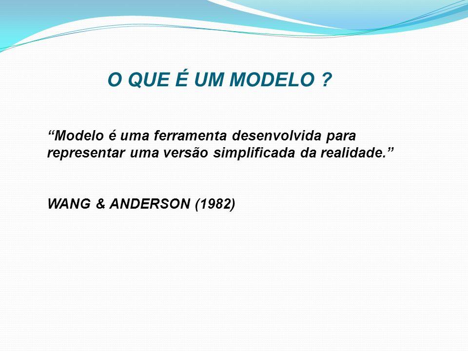 O QUE É UM MODELO Modelo é uma ferramenta desenvolvida para representar uma versão simplificada da realidade.