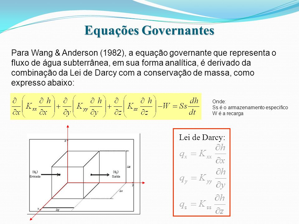Equações Governantes