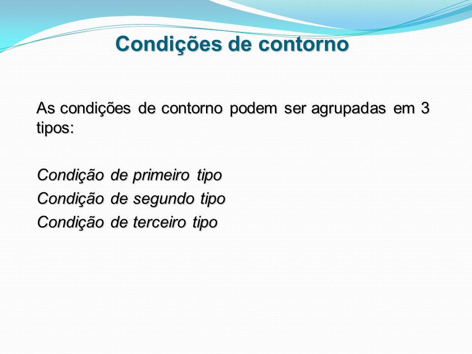 Condições de contornoAs condições de contorno podem ser agrupadas em 3 tipos: Condição de primeiro tipo.