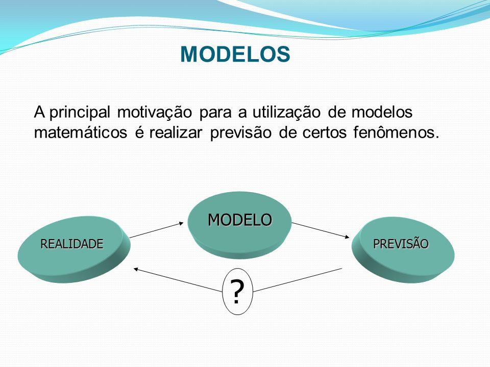 MODELOS A principal motivação para a utilização de modelos matemáticos é realizar previsão de certos fenômenos.