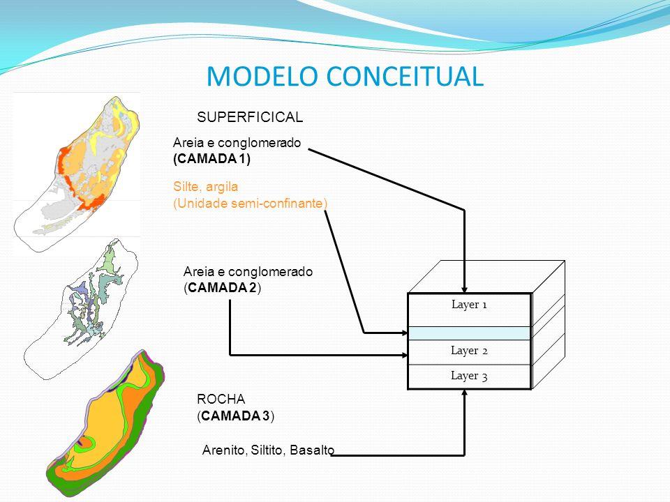 MODELO CONCEITUAL SUPERFICICAL Areia e conglomerado (CAMADA 1)