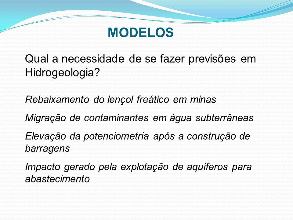 MODELOS Qual a necessidade de se fazer previsões em Hidrogeologia