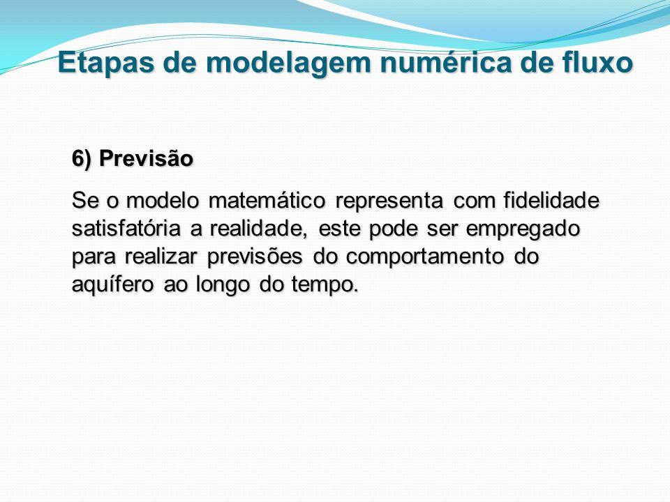 Etapas de modelagem numérica de fluxo