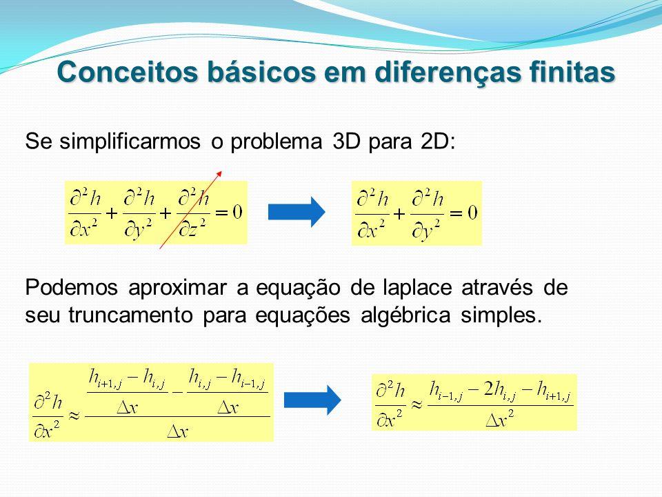 Conceitos básicos em diferenças finitas